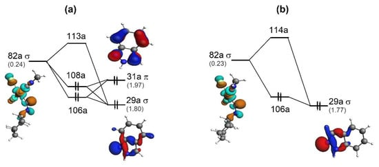 molecules 23 02942 g006 550 molecules special issue theoretical investigations of reaction