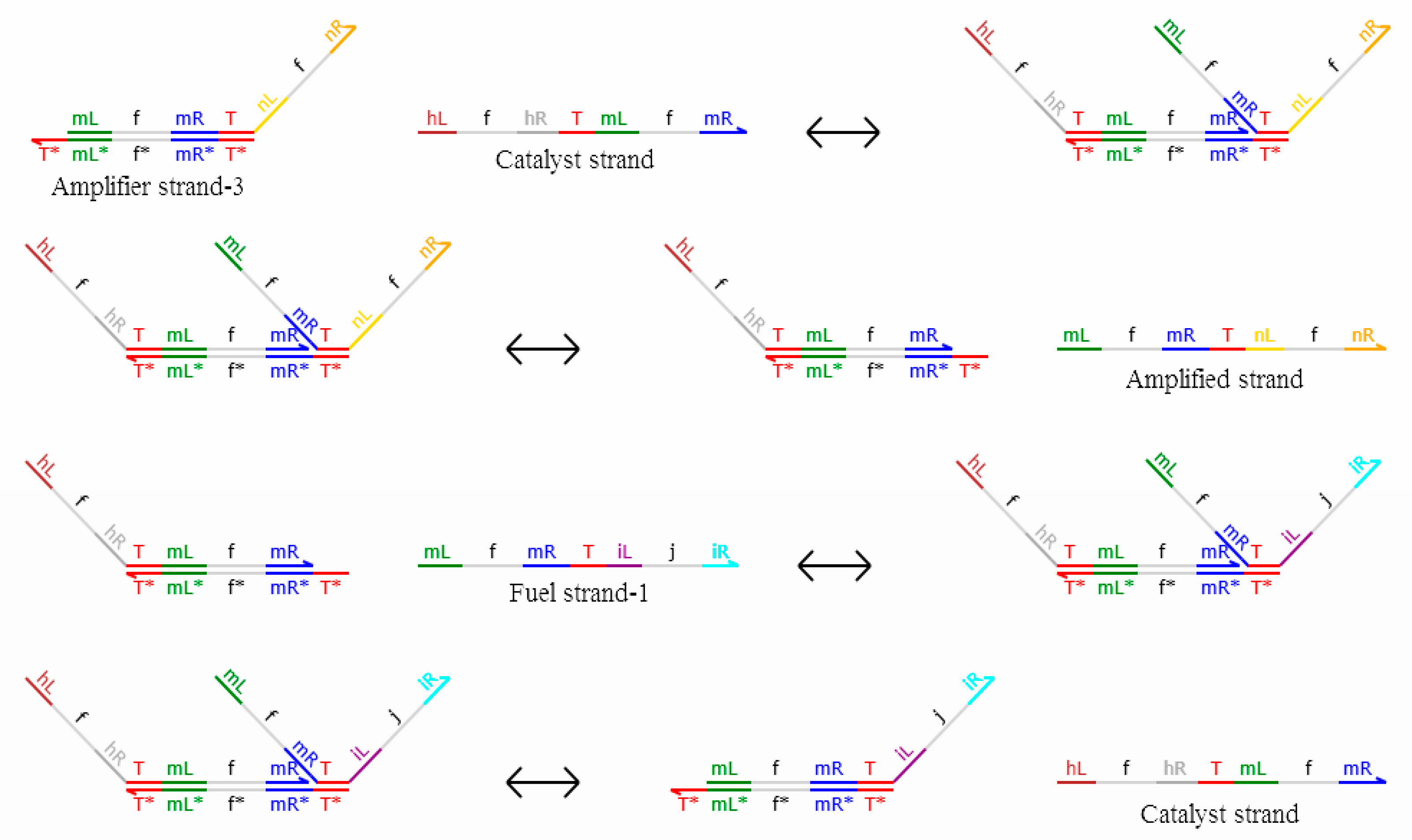 Molecules Free Full Text 8 Bit Adder And Subtractor With Domain Logic Diagram No