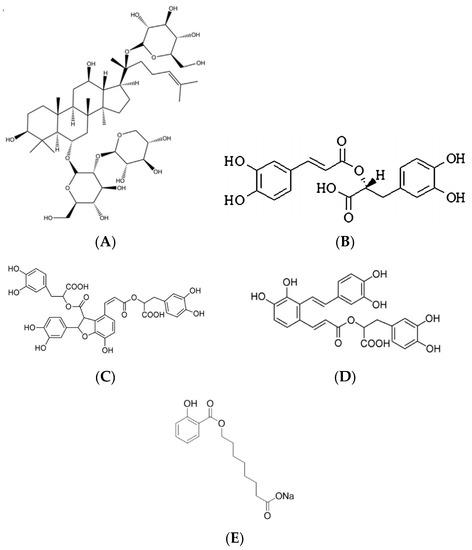 Molecules | November 2018 - Browse Articles