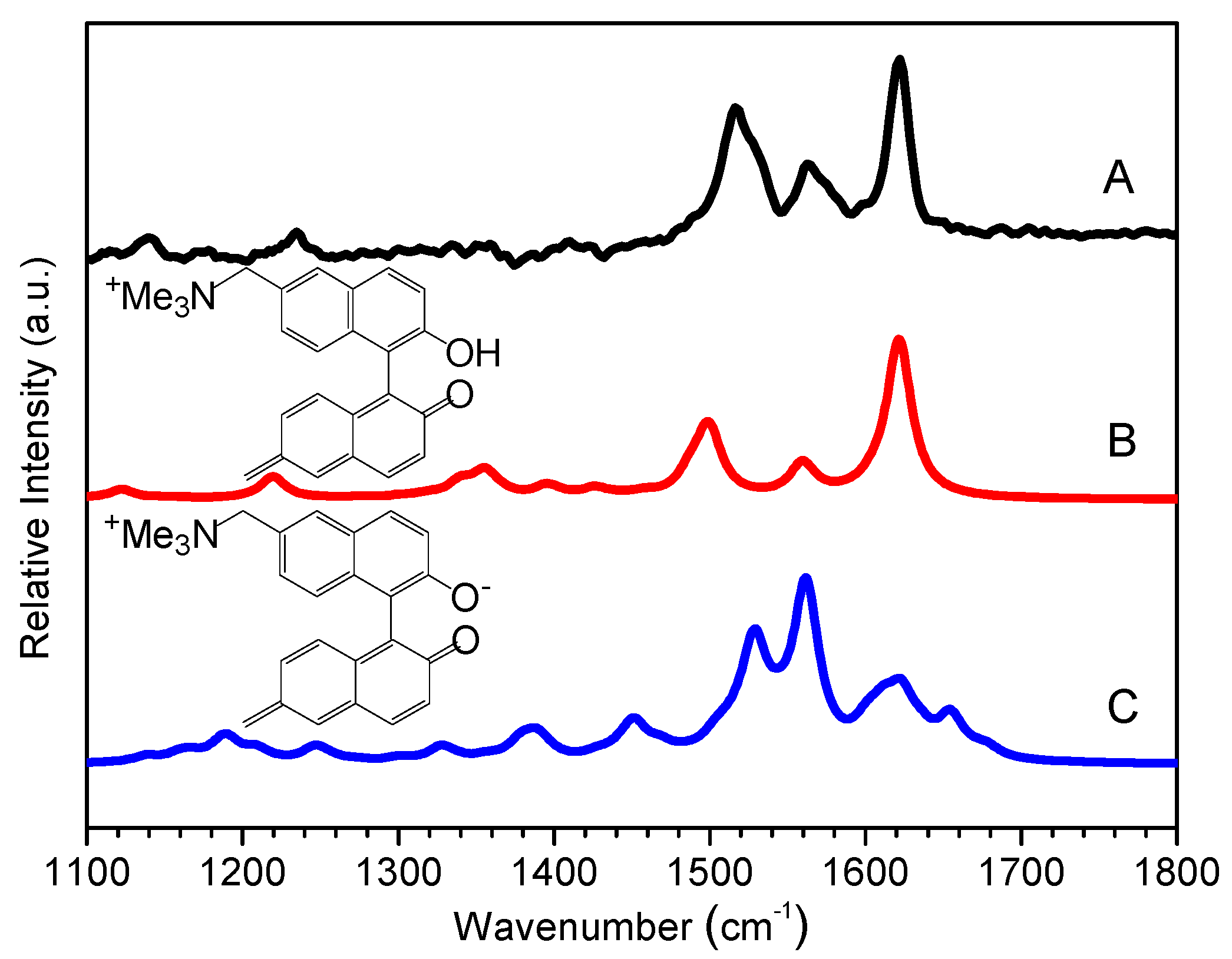 Molecules | Free Full-Text | Time-Resolved Spectroscopic and