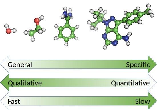 Molecules | December 2018 - Browse Articles