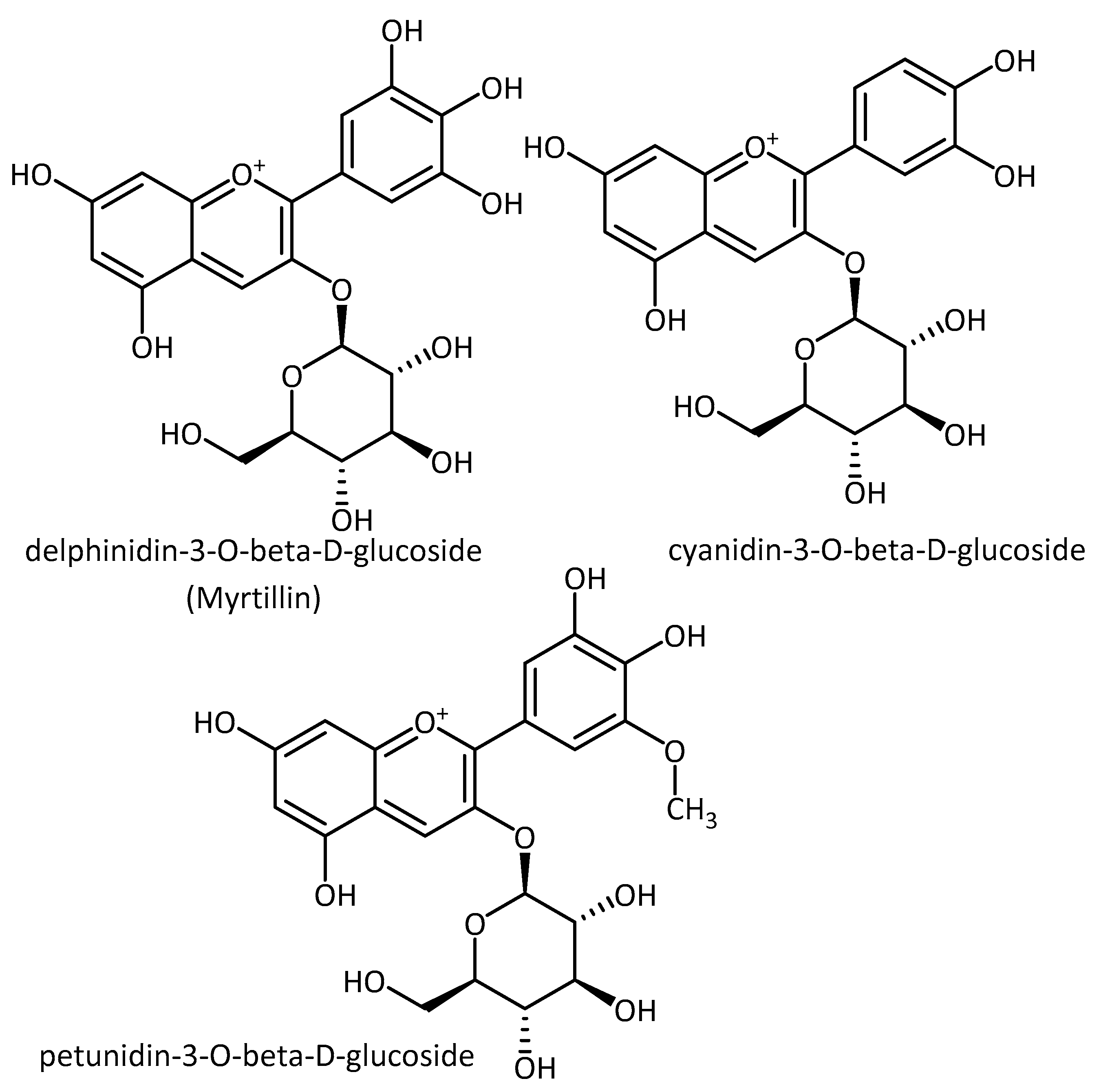 Molecules   Free Full-Text   The Potential Use of Plant Natural