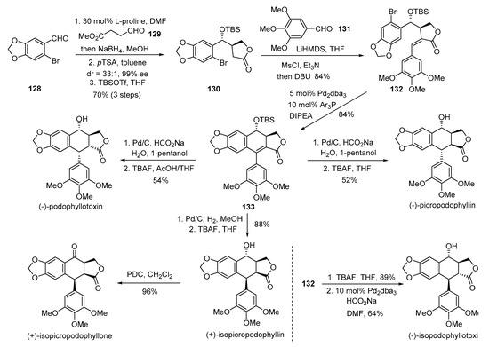 Molecules   December 2018 - Browse Articles