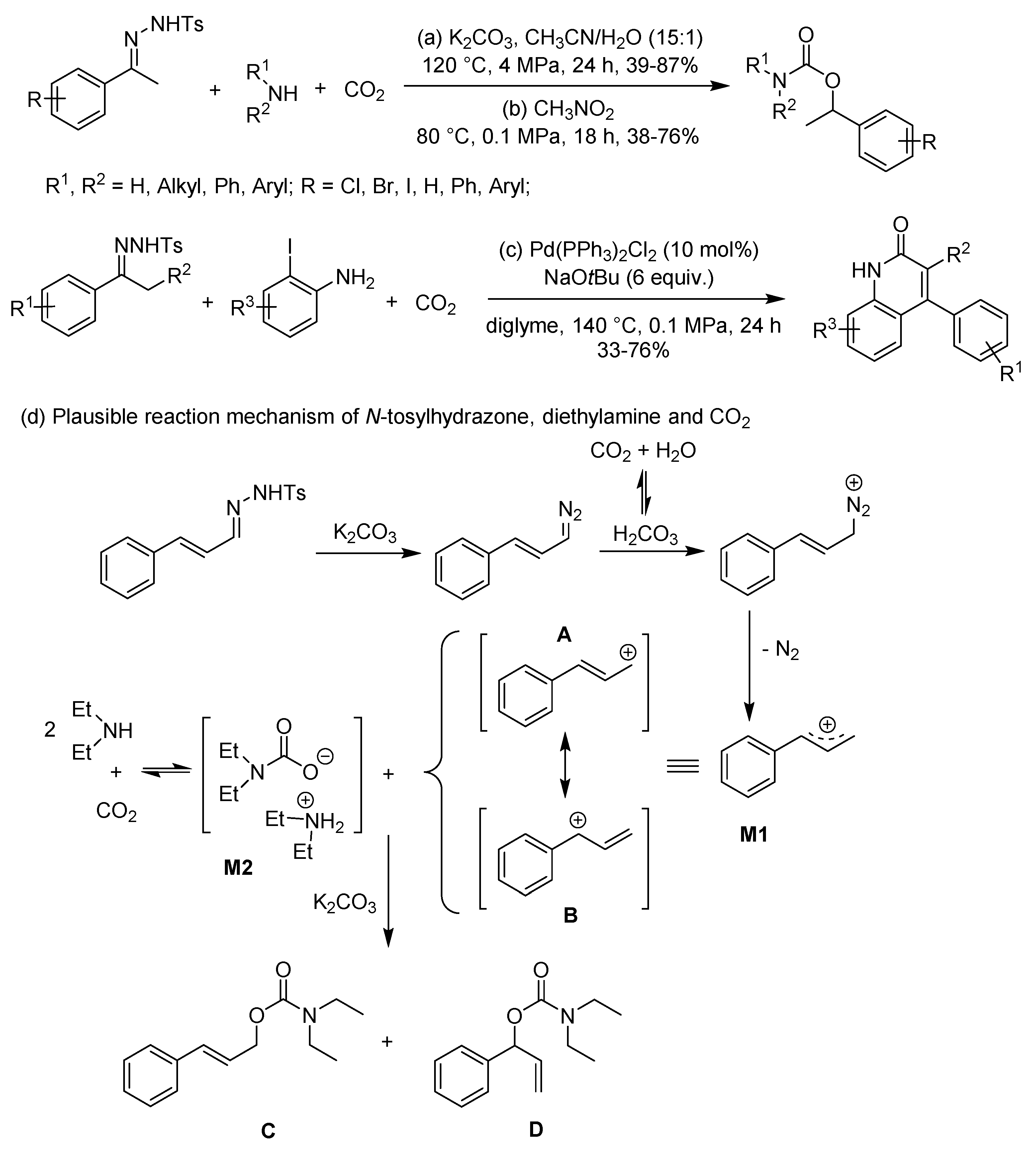 Molecules | Free Full-Text | Catalytic Conversion of Carbon Dioxide