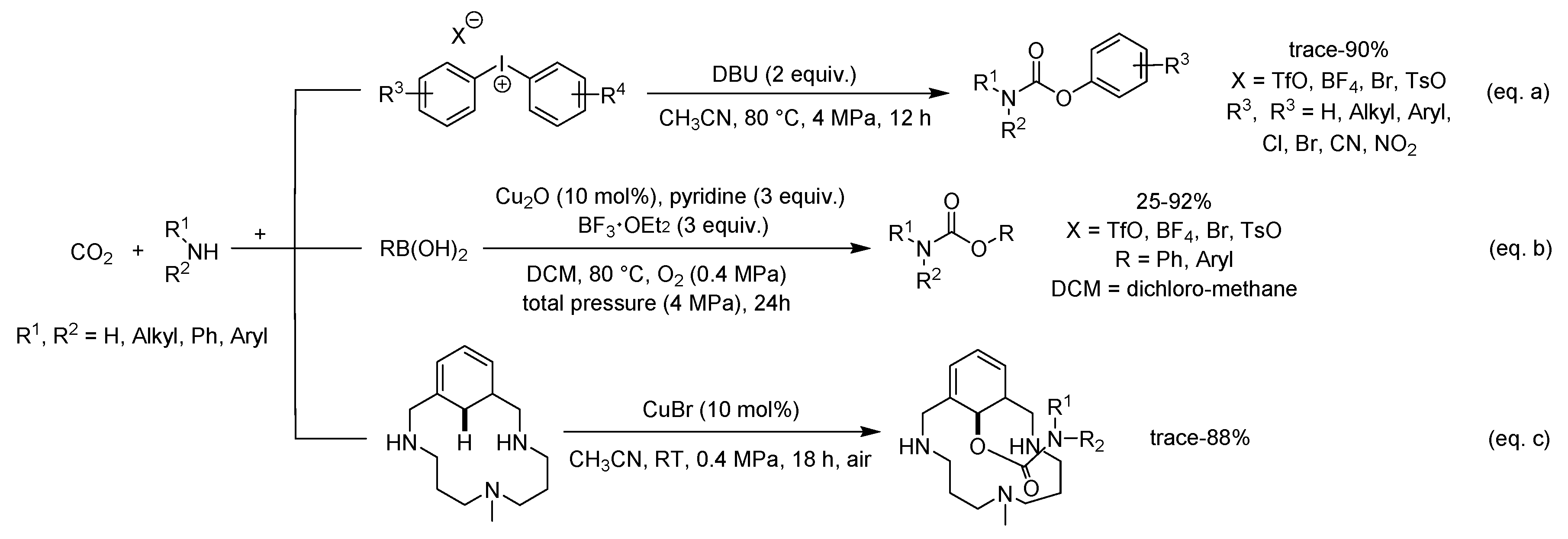 Molecules | Free Full-Text | Catalytic Conversion of Carbon