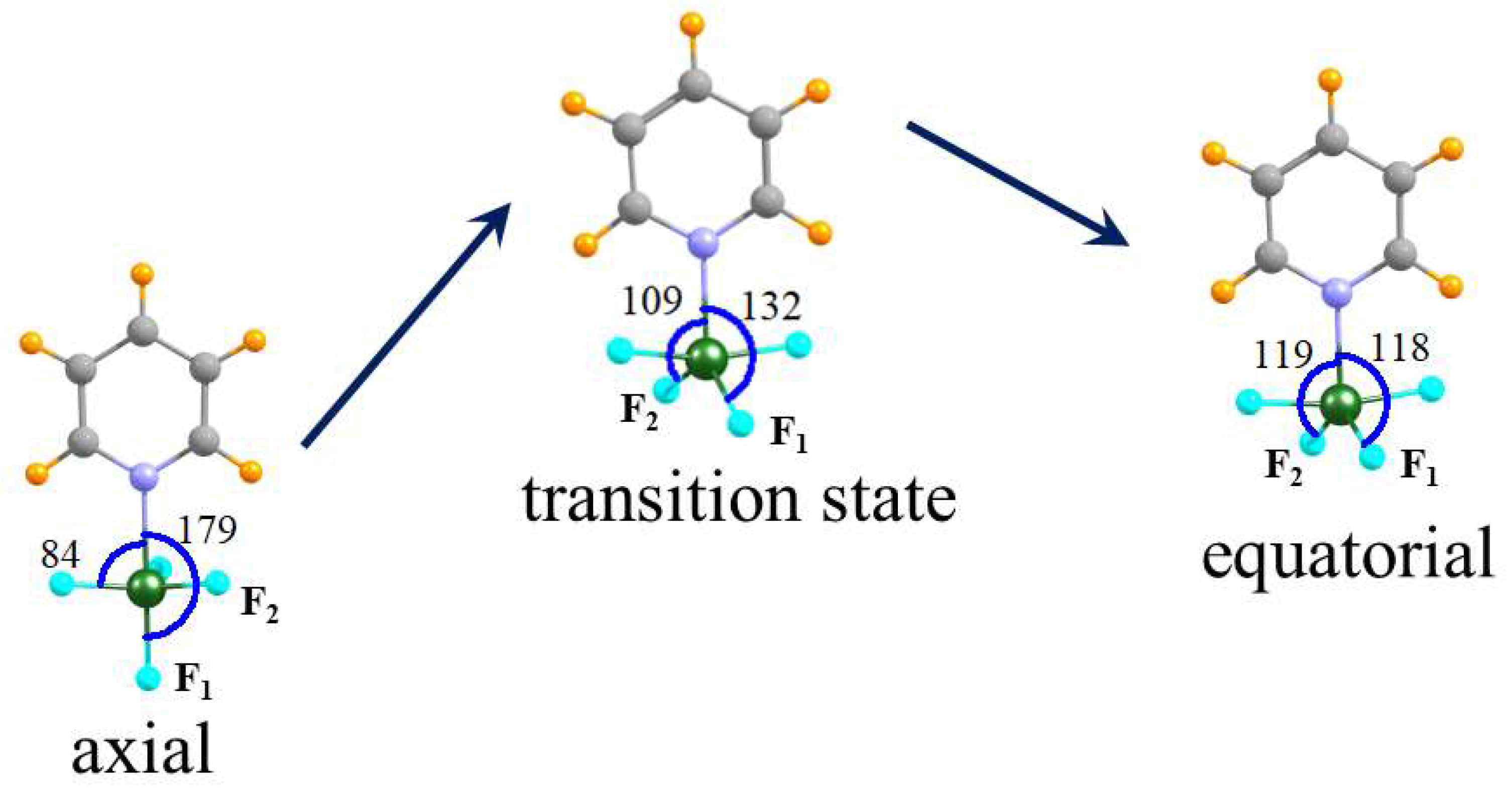 Molecules   Free Full-Text   Dual Geometry Schemes in Tetrel