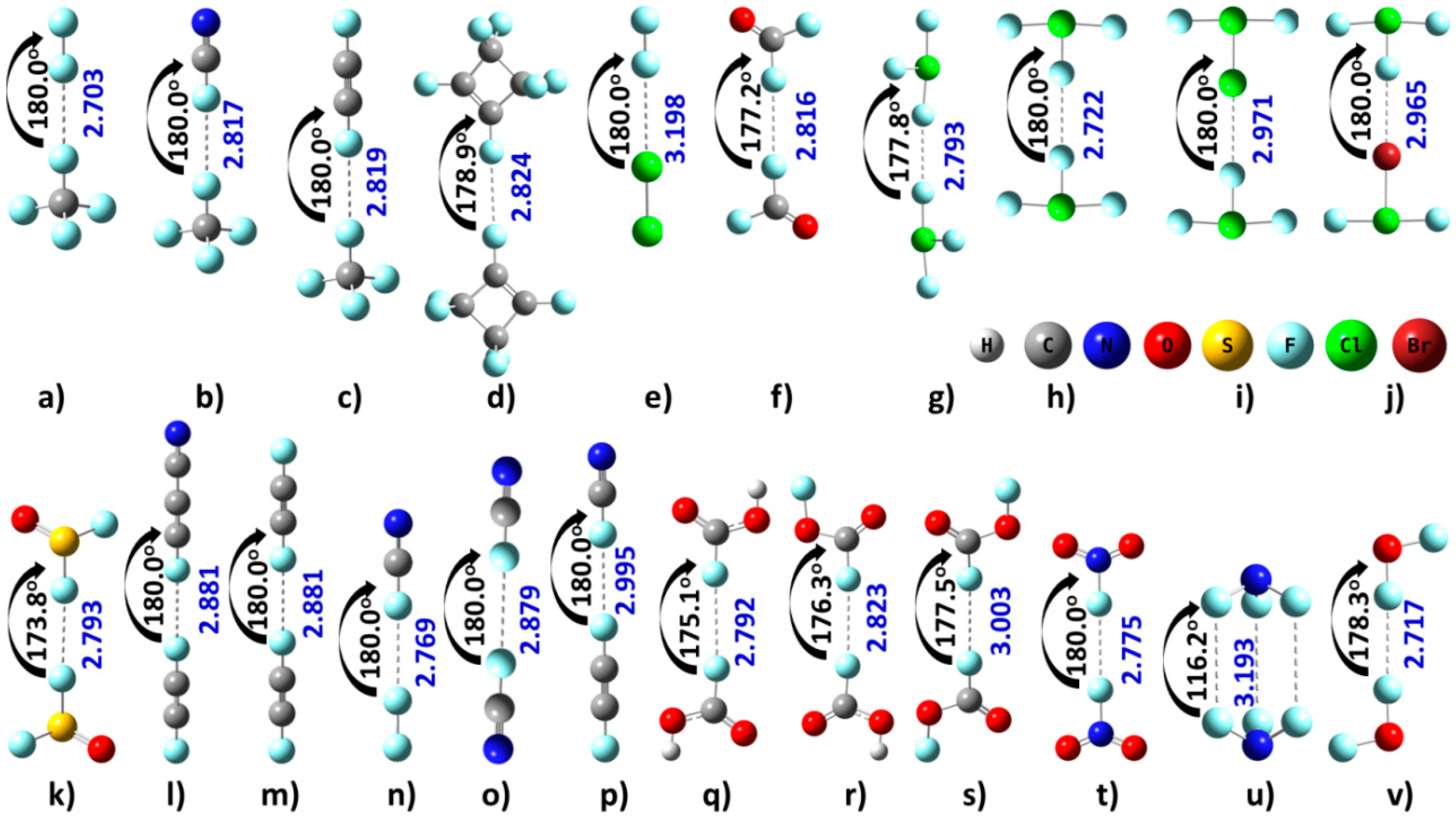A Surprising Family Legacy Molecular >> Molecules Free Full Text Is The Fluorine In Molecules Dispersive