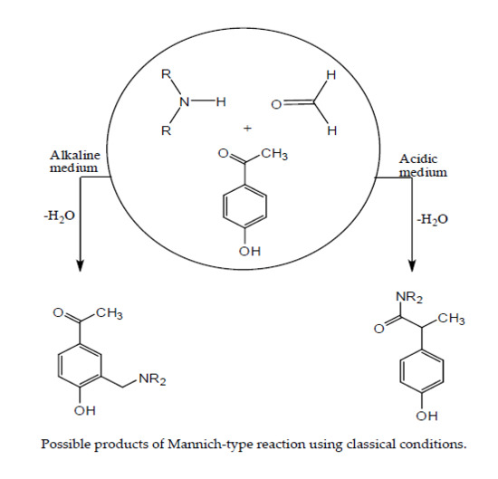 Molecules | Free Full-Text | Microwave-Assisted Synthesis of Mono