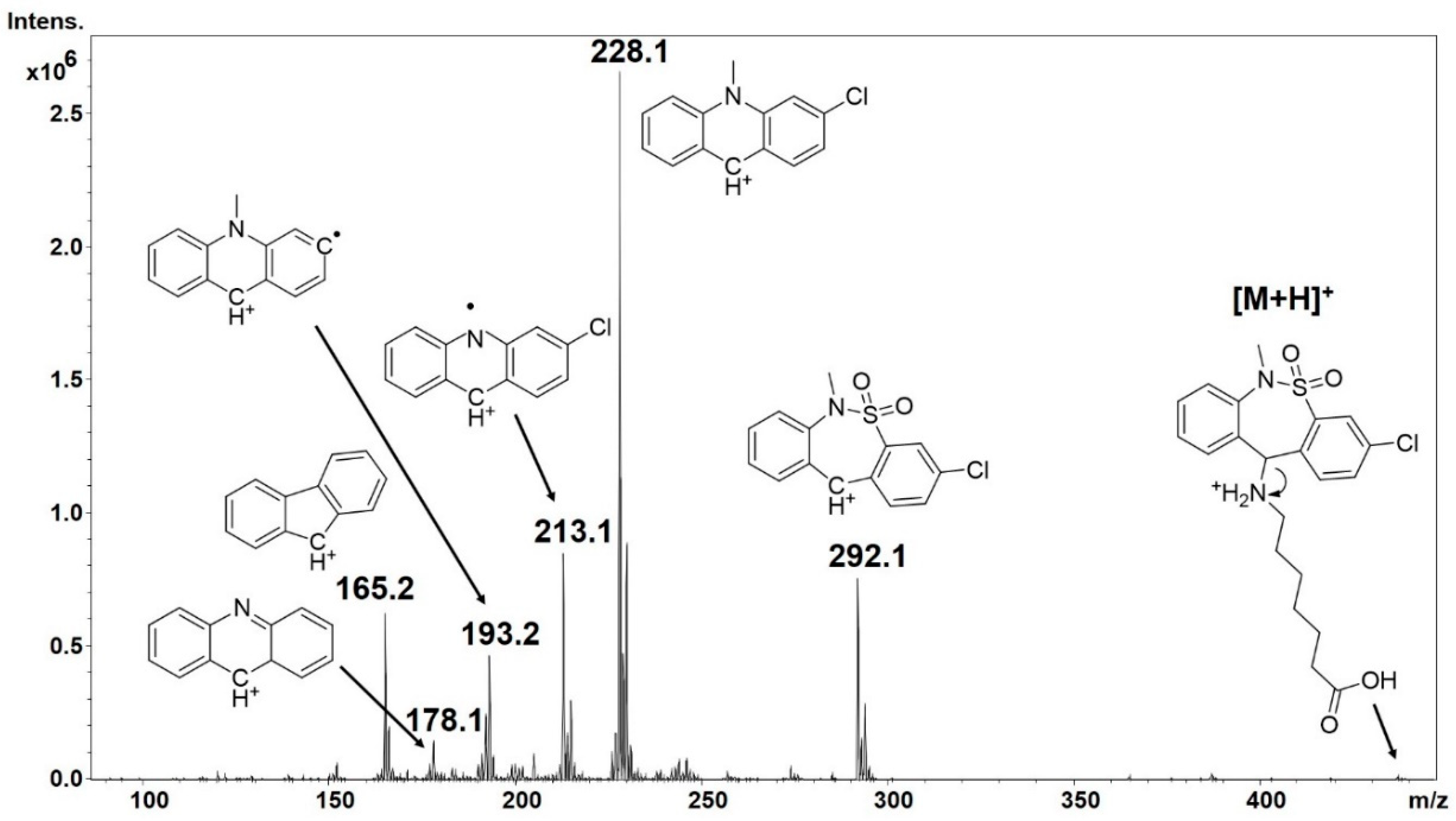 Molecules | Free Full-Text | An Organic Chemist's Guide to