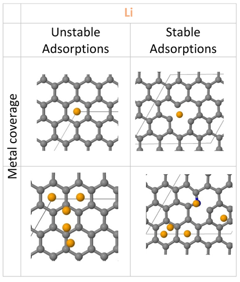Molecules | February-2 2019 - Browse Articles