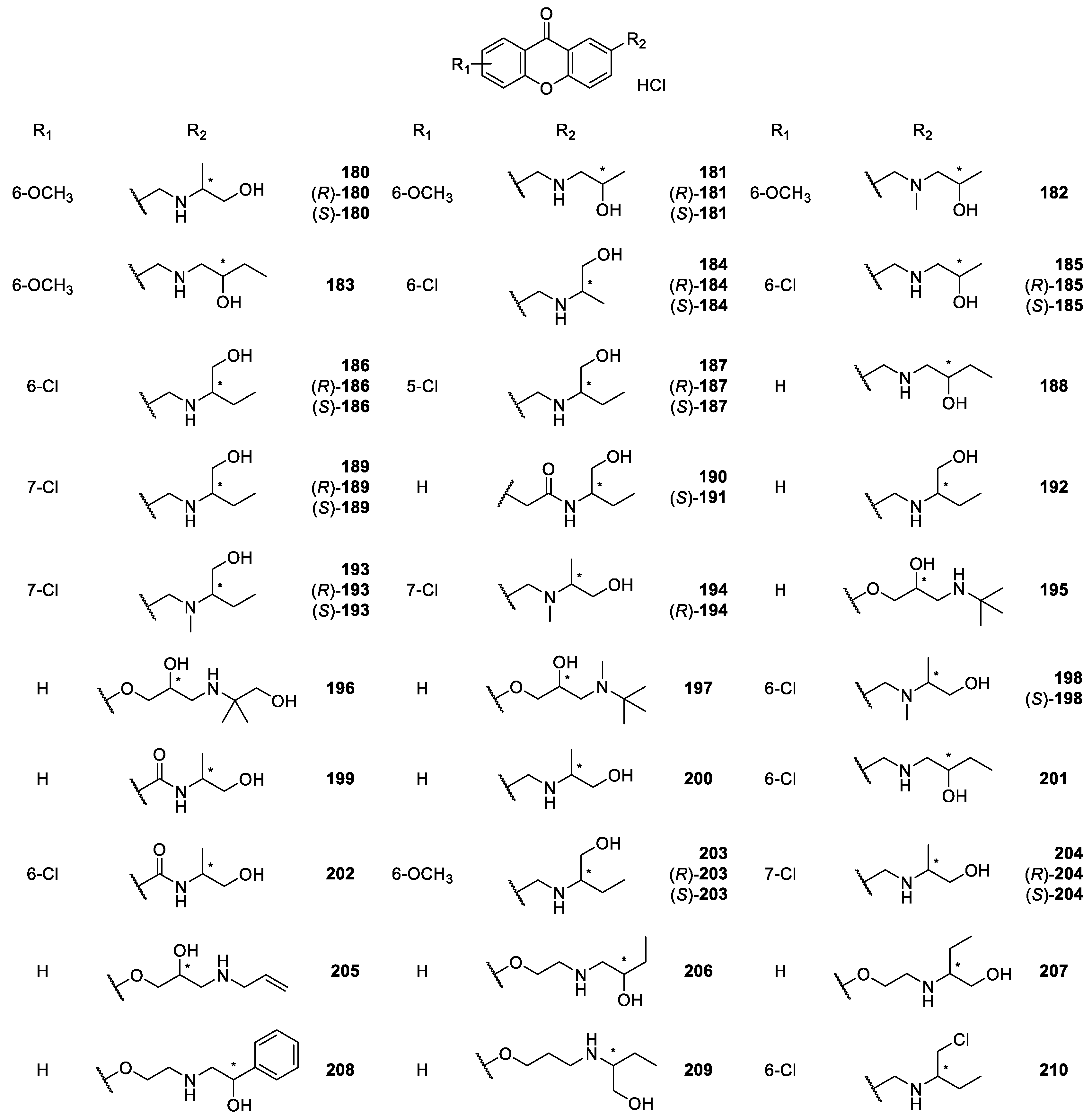 Molecules | Free Full-Text | Synthetic Chiral Derivatives of