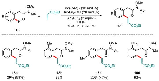 Molecules | Free Full-Text | Weinreb Amides as Directing