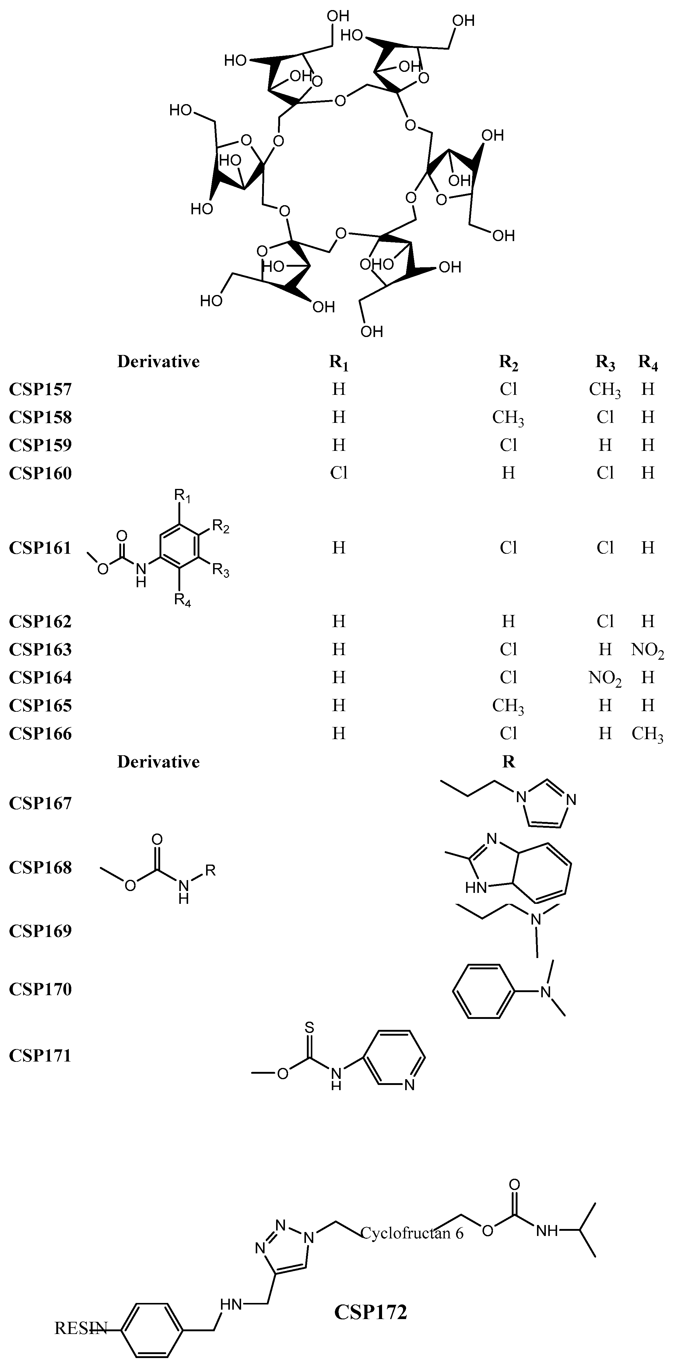 Molecules | Free Full-Text | Chiral Stationary Phases for Liquid