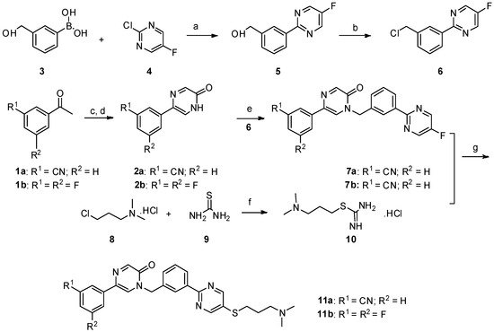 Molecules 24 01173 sch001 550