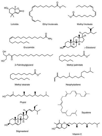 Molecules | Free Full-Text | Investigation of the Biological