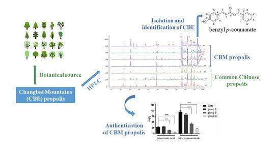 343ebe2dc64 Molecules | April-1 2019 - Browse Articles