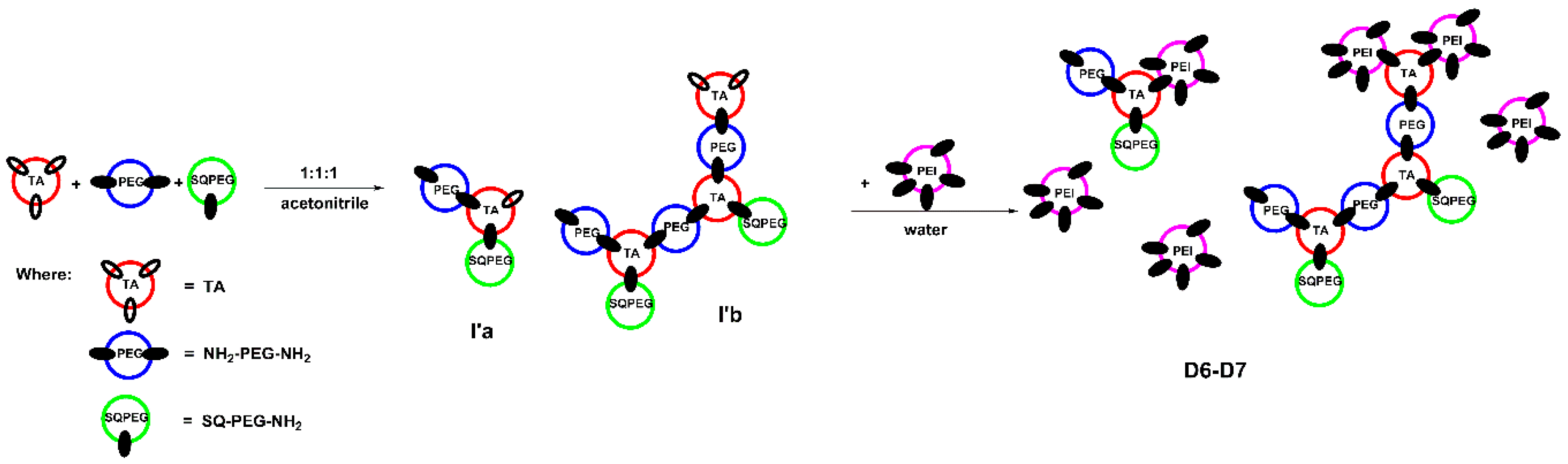 Molecules | Free Full-Text | Synergistic Effect of Low