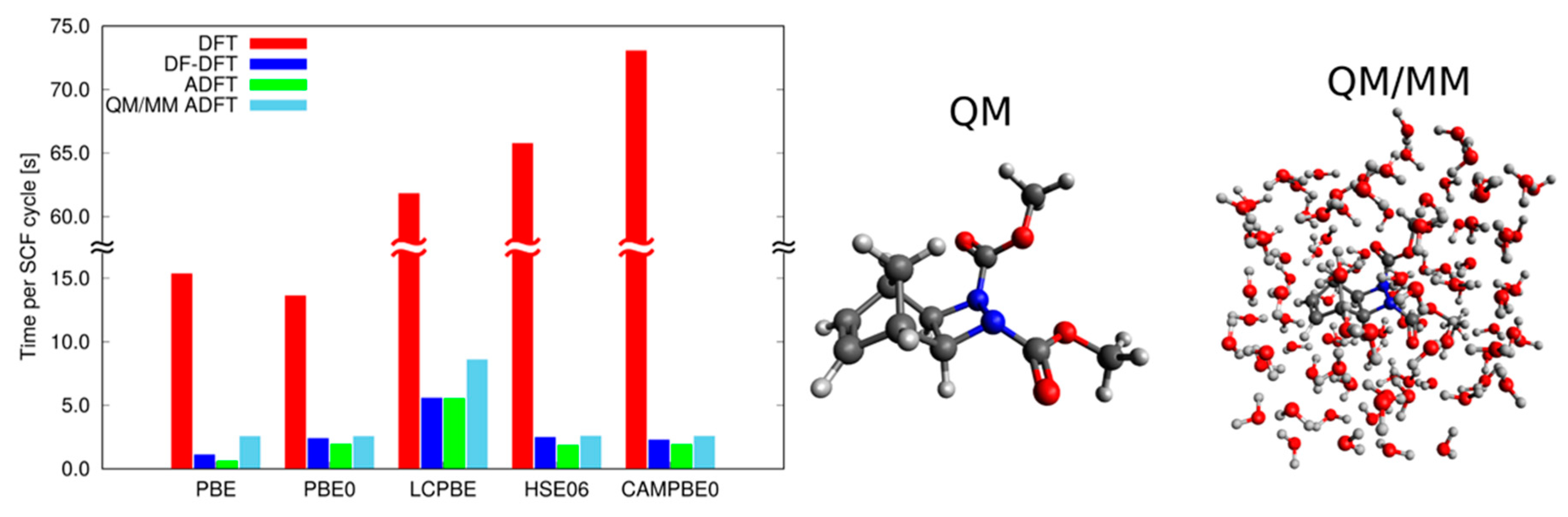 Molecules | Free Full-Text | Molecular Simulations with in