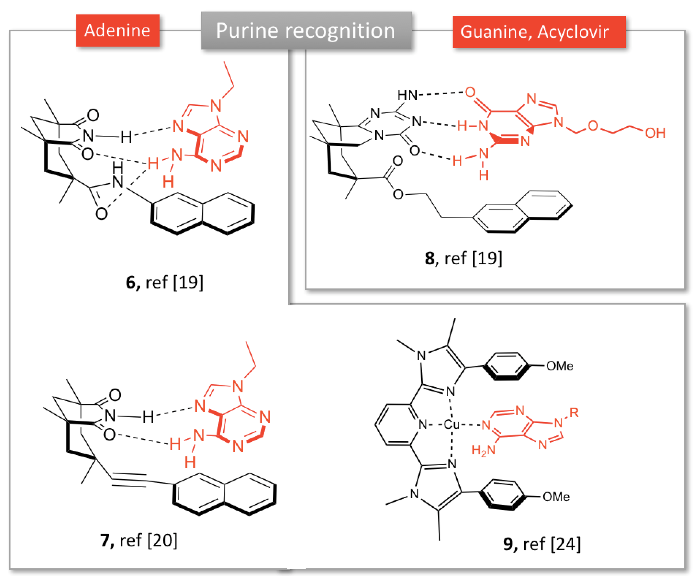 Molecules | Free Full-Text | Pharmaceutical Applications of
