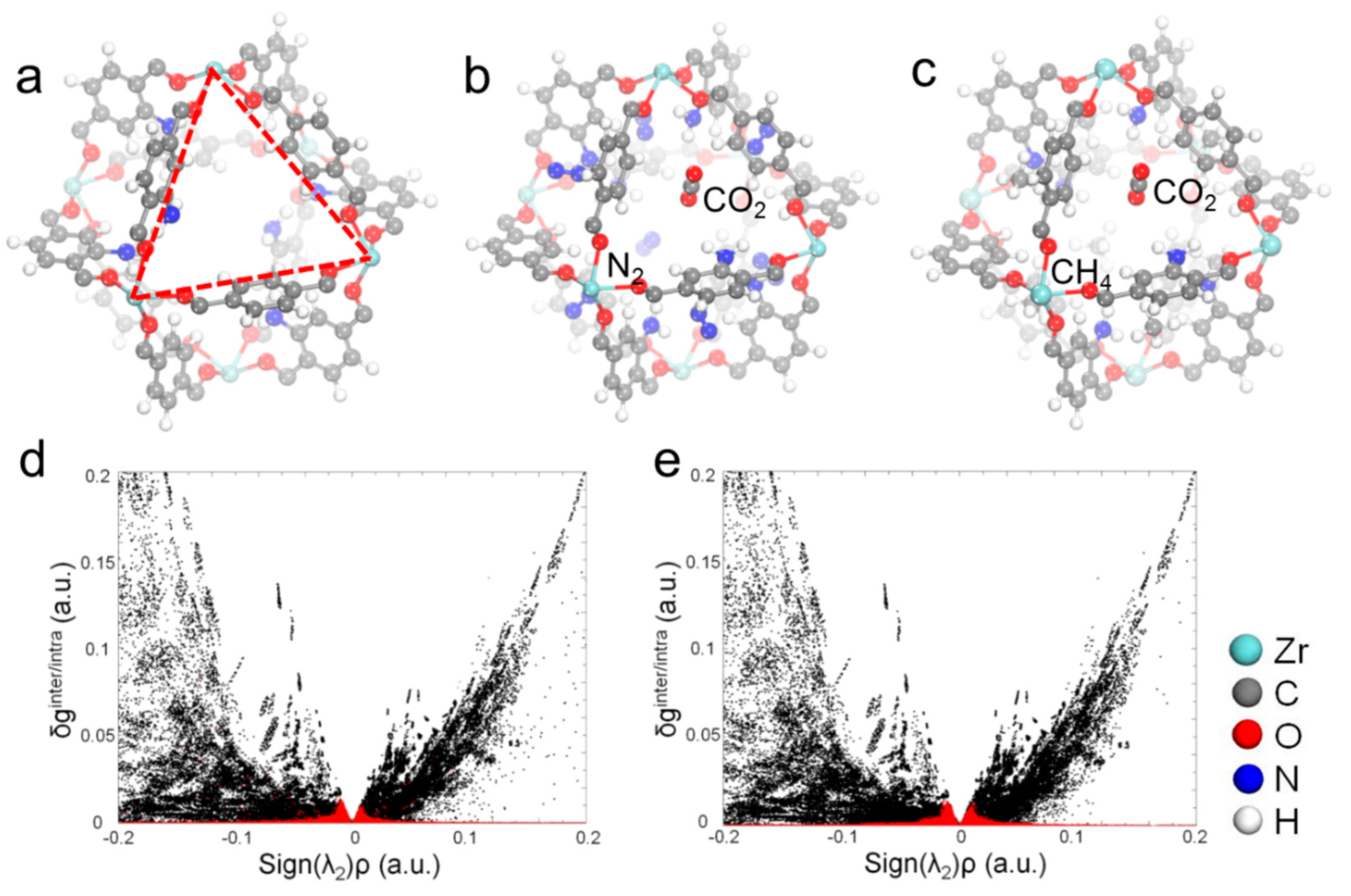 Molecules   Free Full-Text   Selective Adsorption-Based Separation