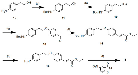 Molecules | May-2 2019 - Browse Articles