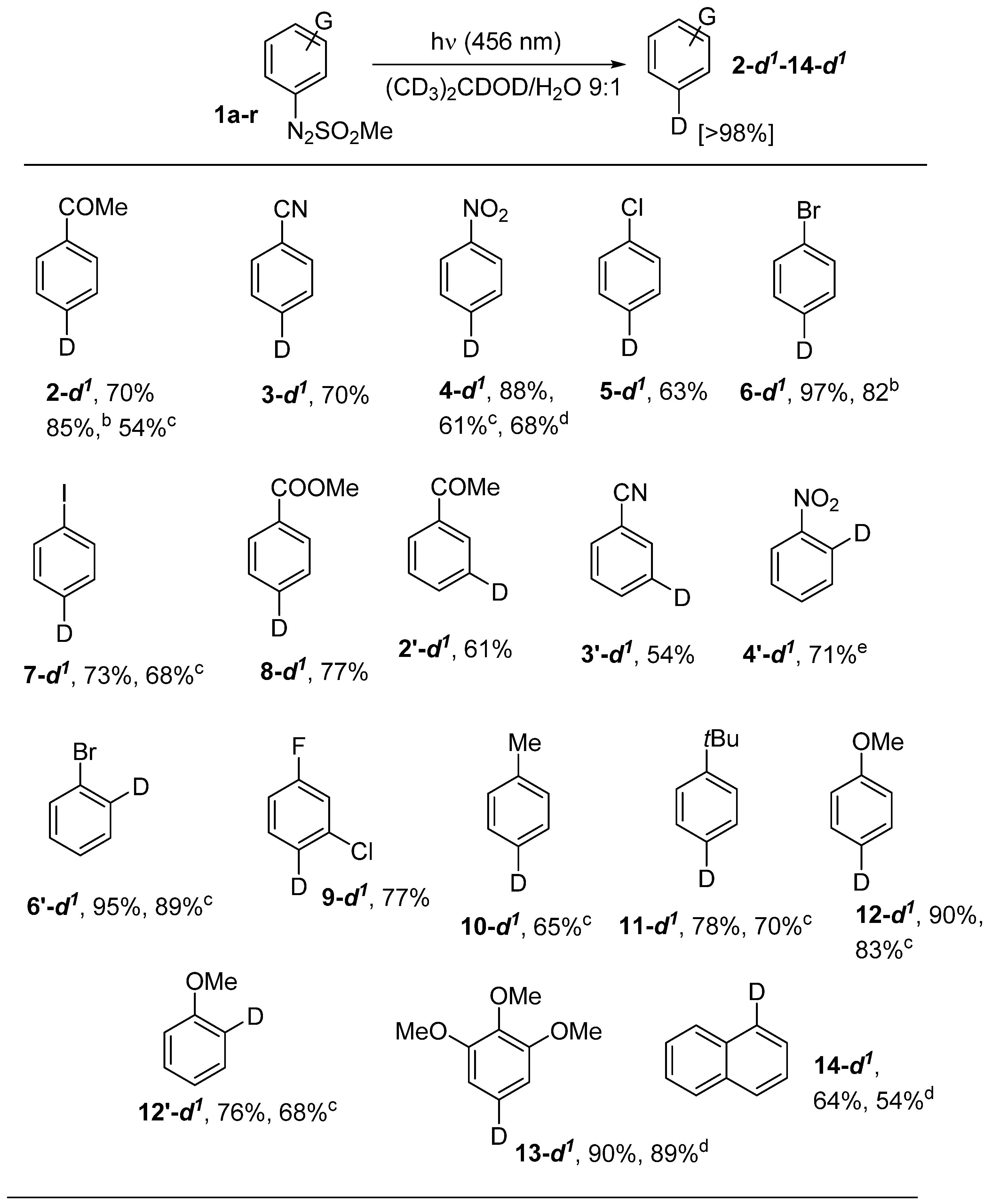 d961aed0c1 Molecules   Free Full-Text   Hydro/Deutero Deamination of Arylazo ...
