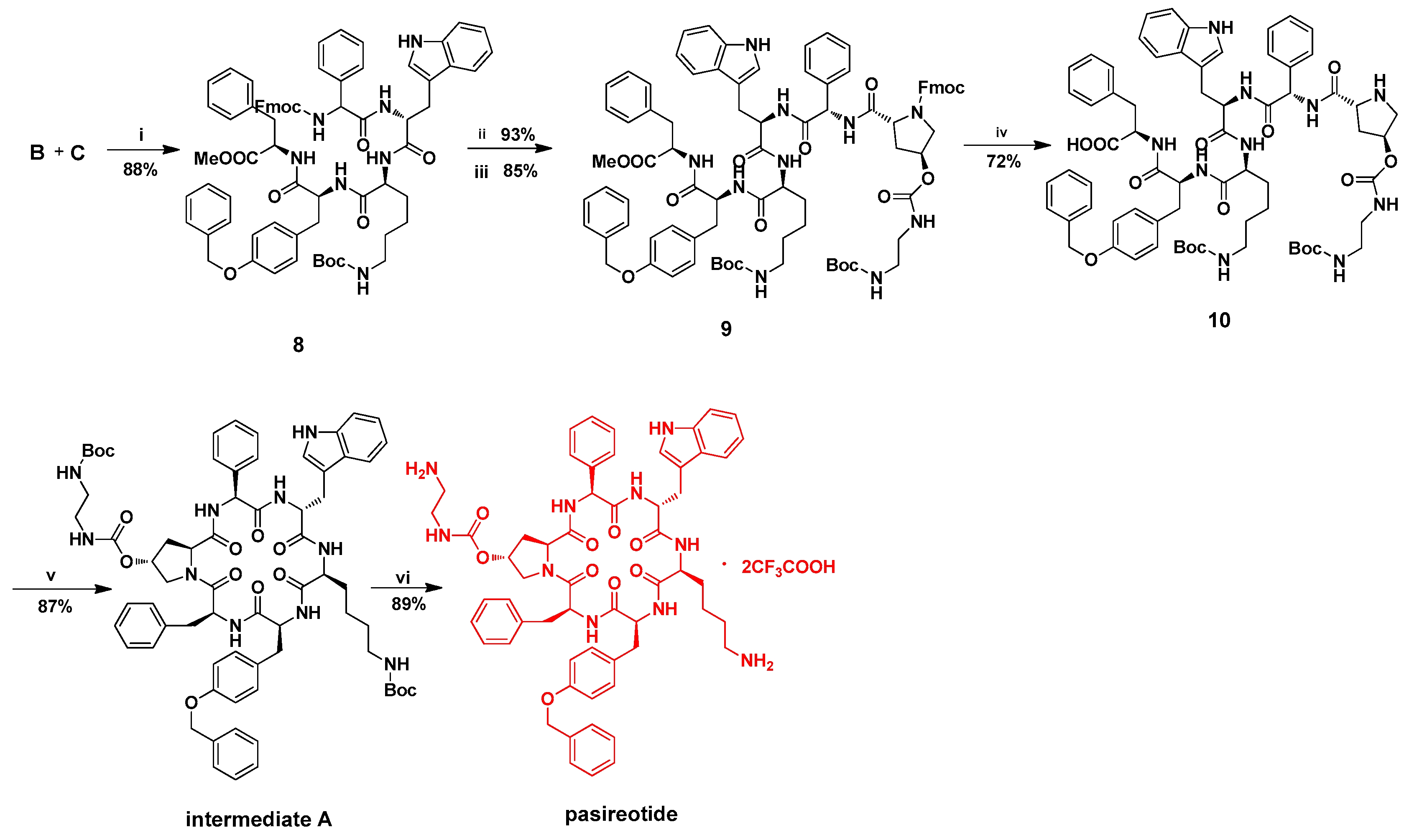 Molecules | Free Full-Text | A Practical and Total Synthesis