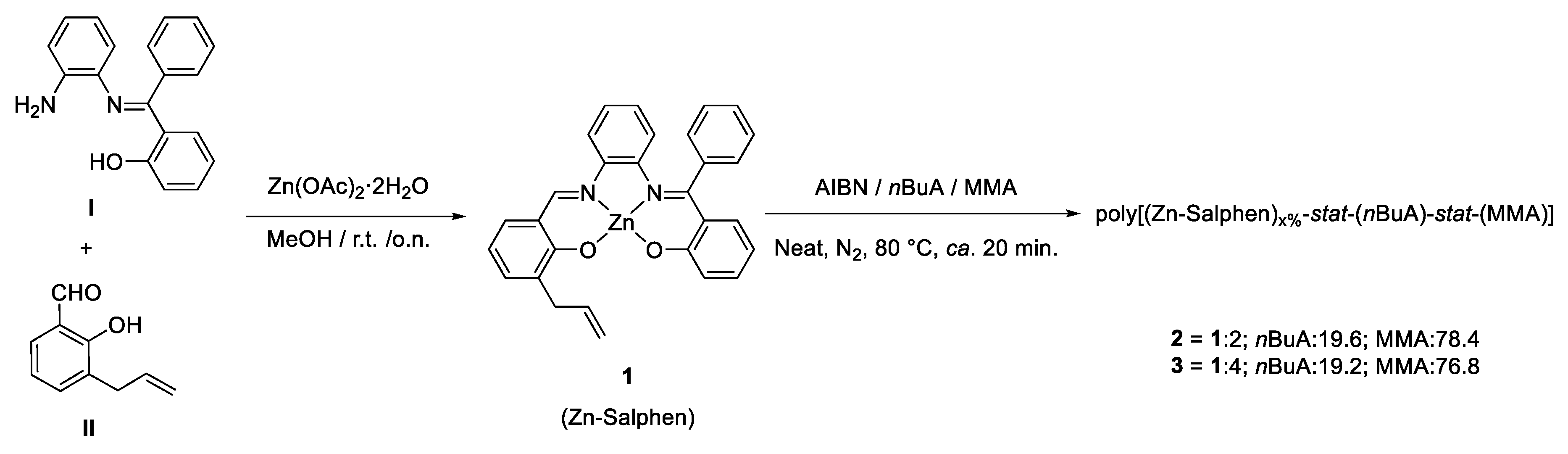 Molecules | Free Full-Text | Synthesis of a Novel Zn-Salphen