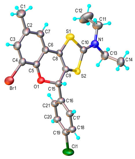Molecules | July-1 2019 - Browse Articles