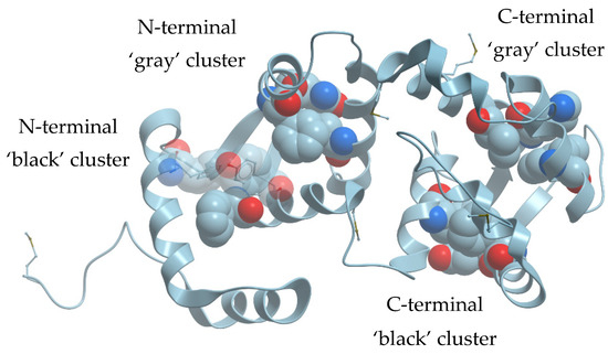 Molecules   July-1 2019 - Browse Articles