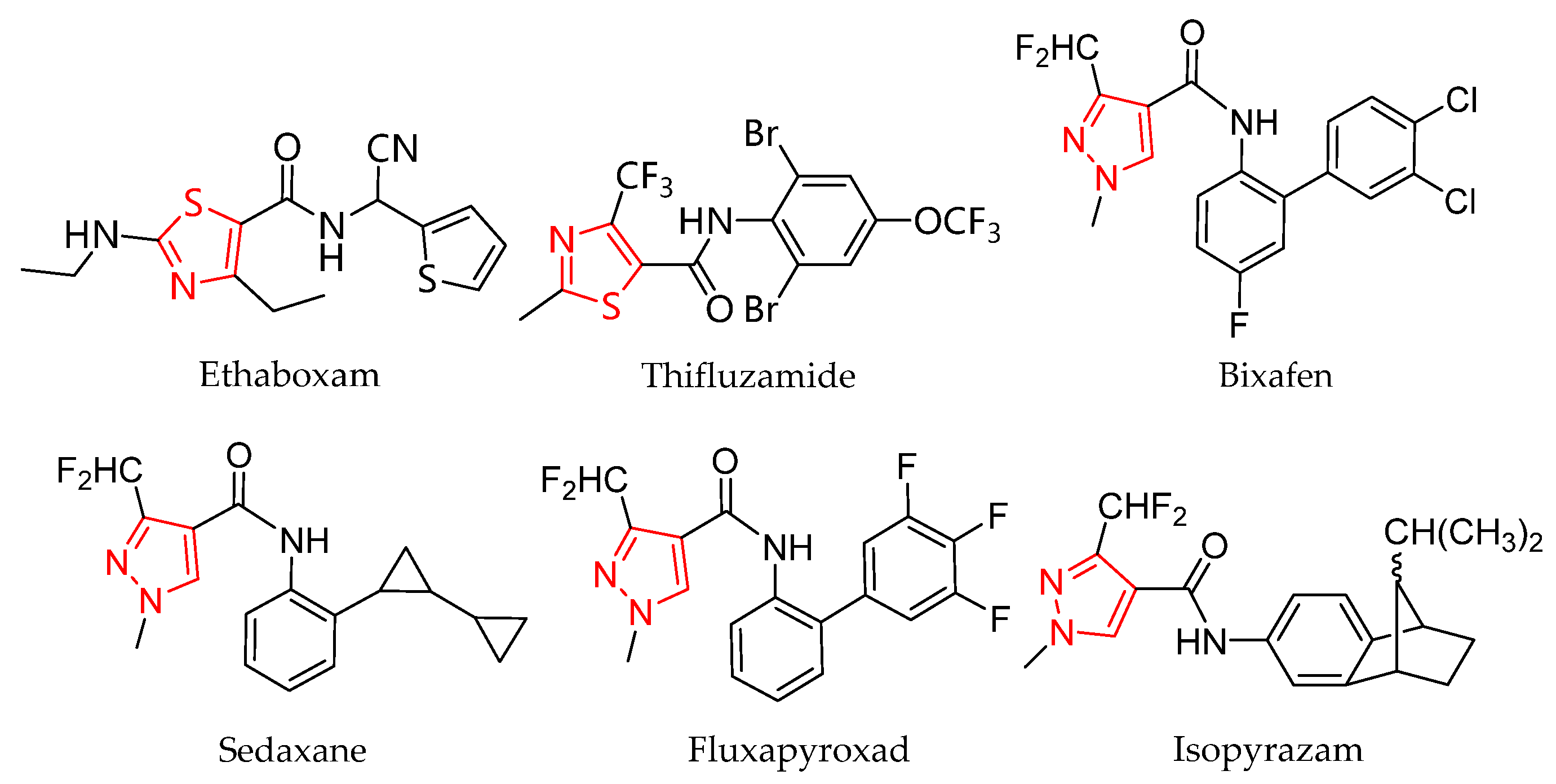 Molecules | Free Full-Text | Synthesis, Fungicidal Activity