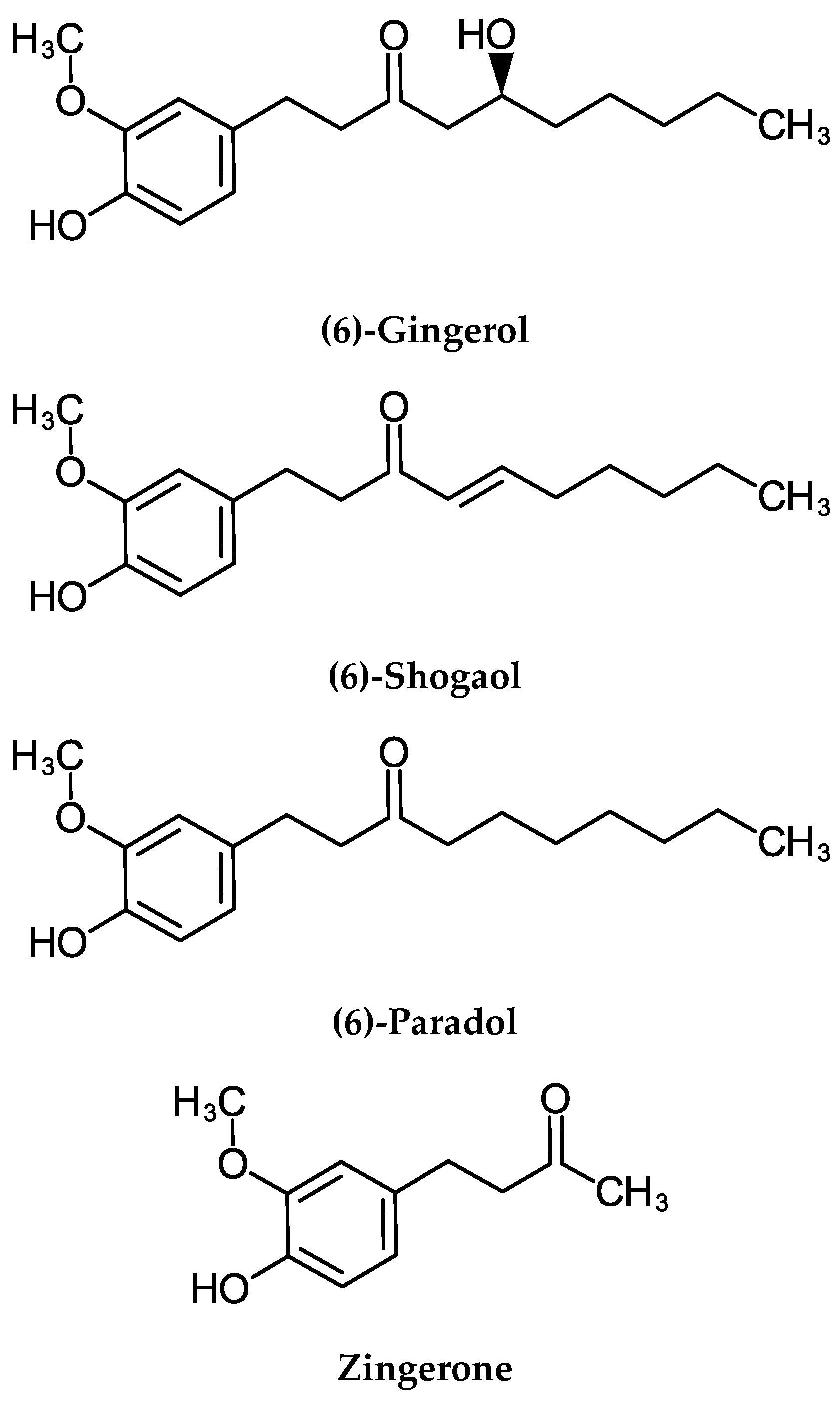 Molecules Free Full Text Gingers And Their Purified Components As Cancer Chemopreventative Agents Html