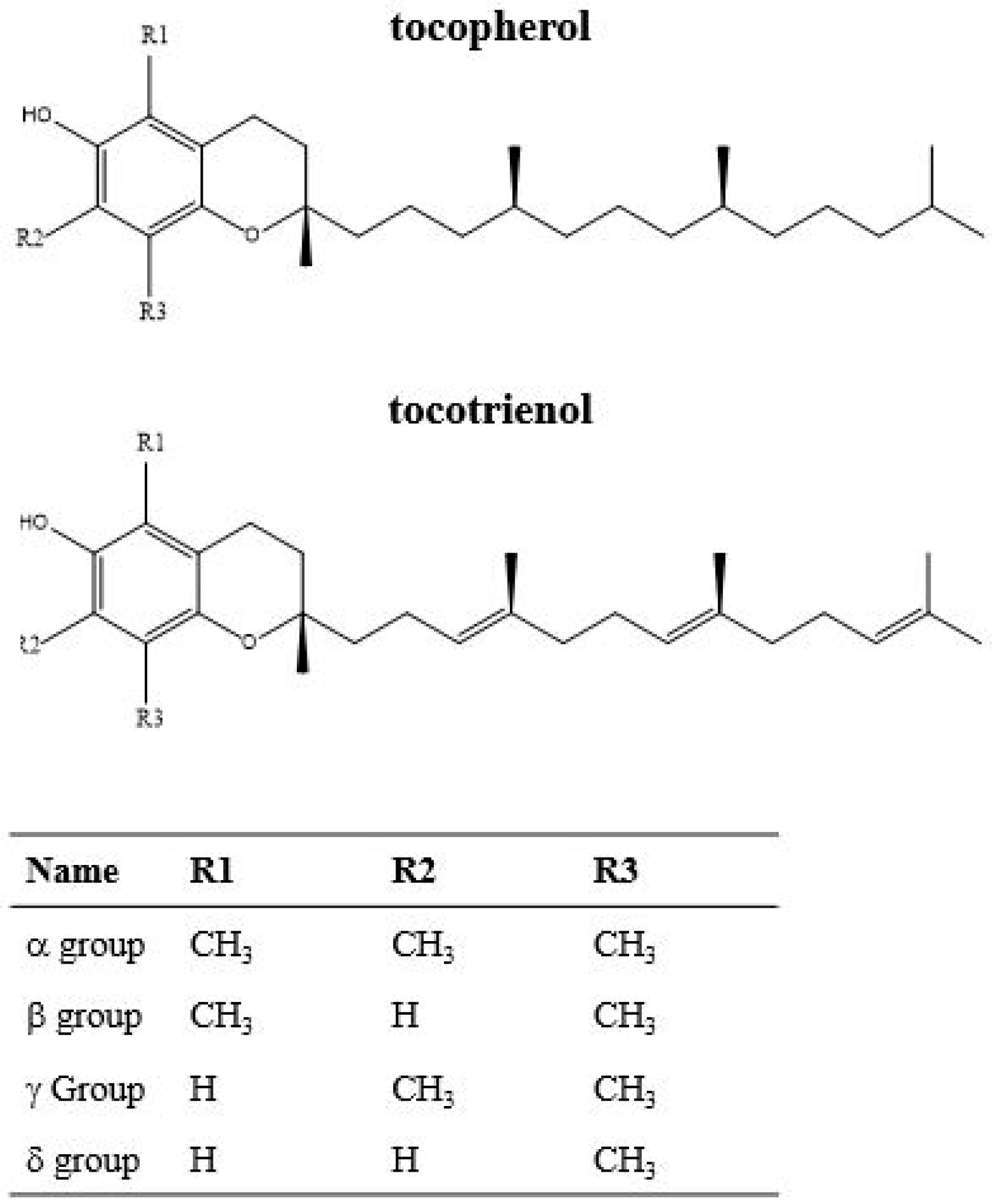 Max Flower San Mauro Torinese molecules | free full-text | evaluation of chemical