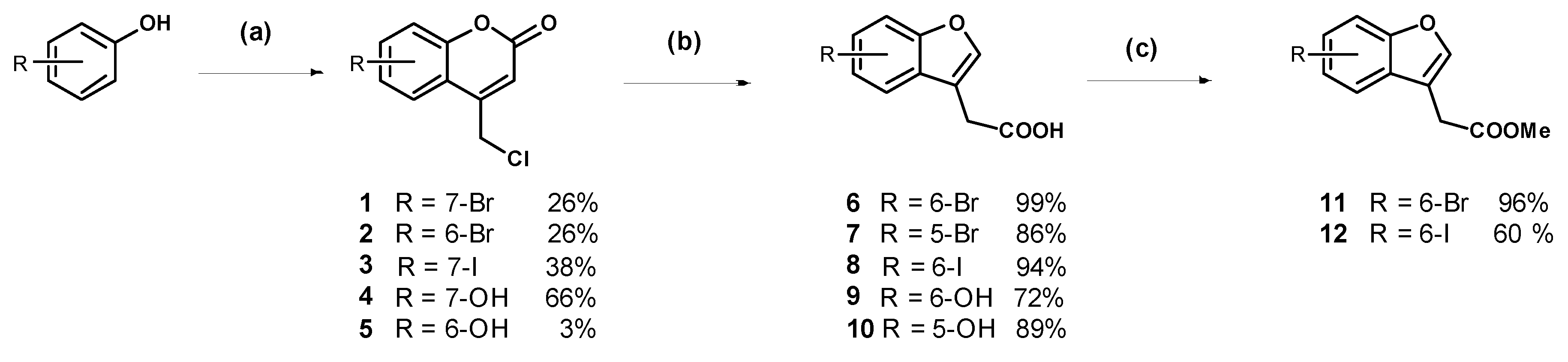 Molecules 24 03756 sch001