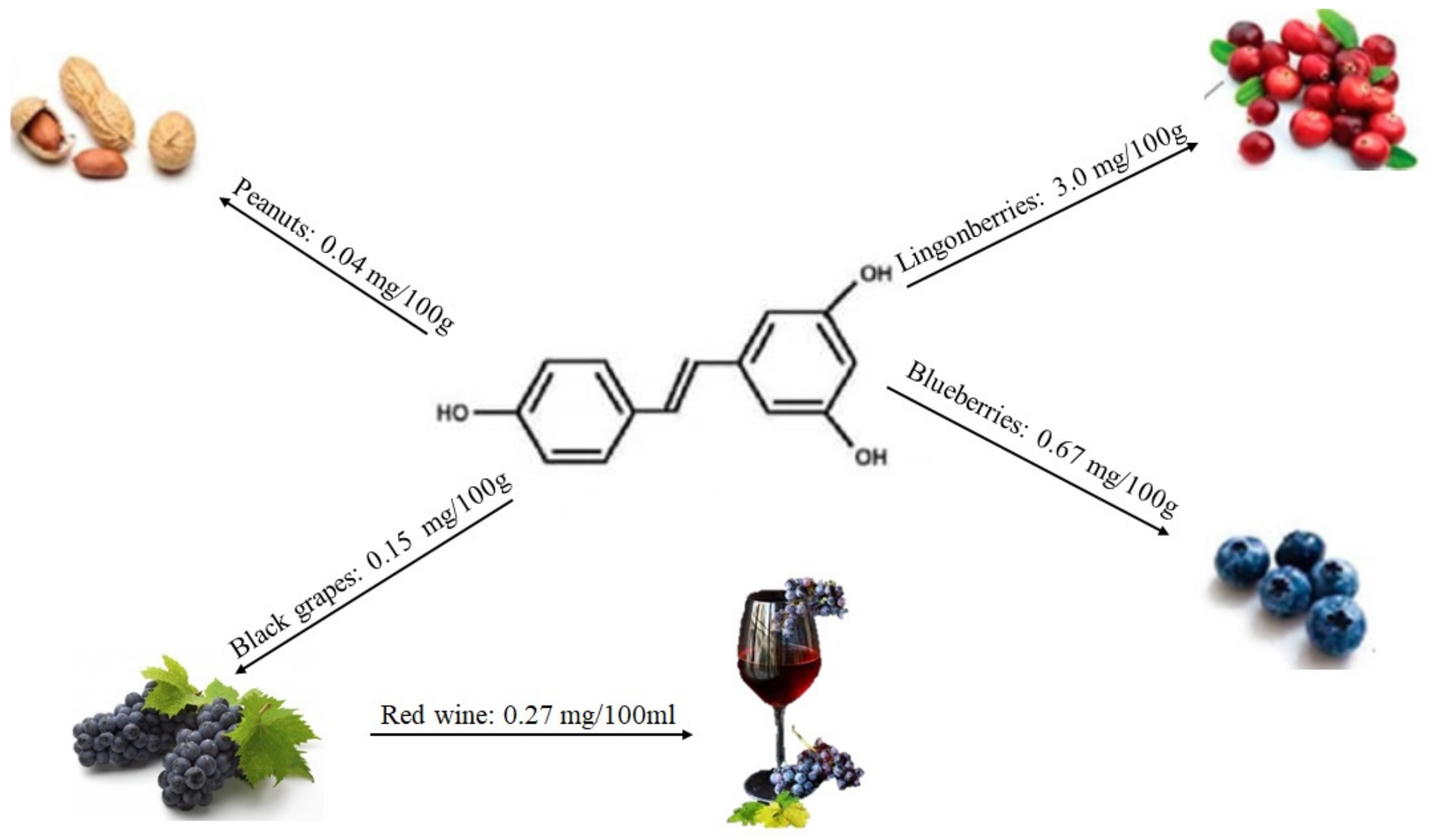 Molecules Free Full Text Quercetin Epigallocatechin Gallate