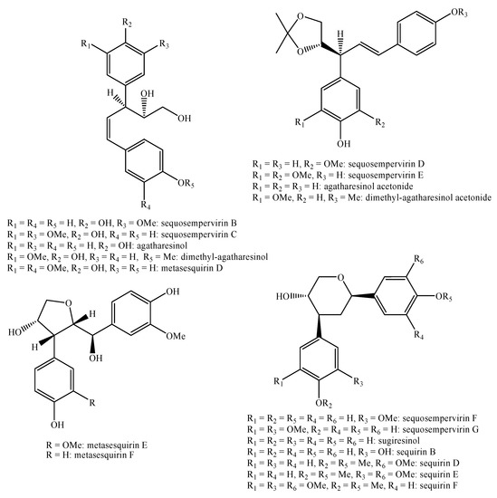 foto de Molecules   Free Full-Text   Nor-Lignans: Occurrence in Plants and ...
