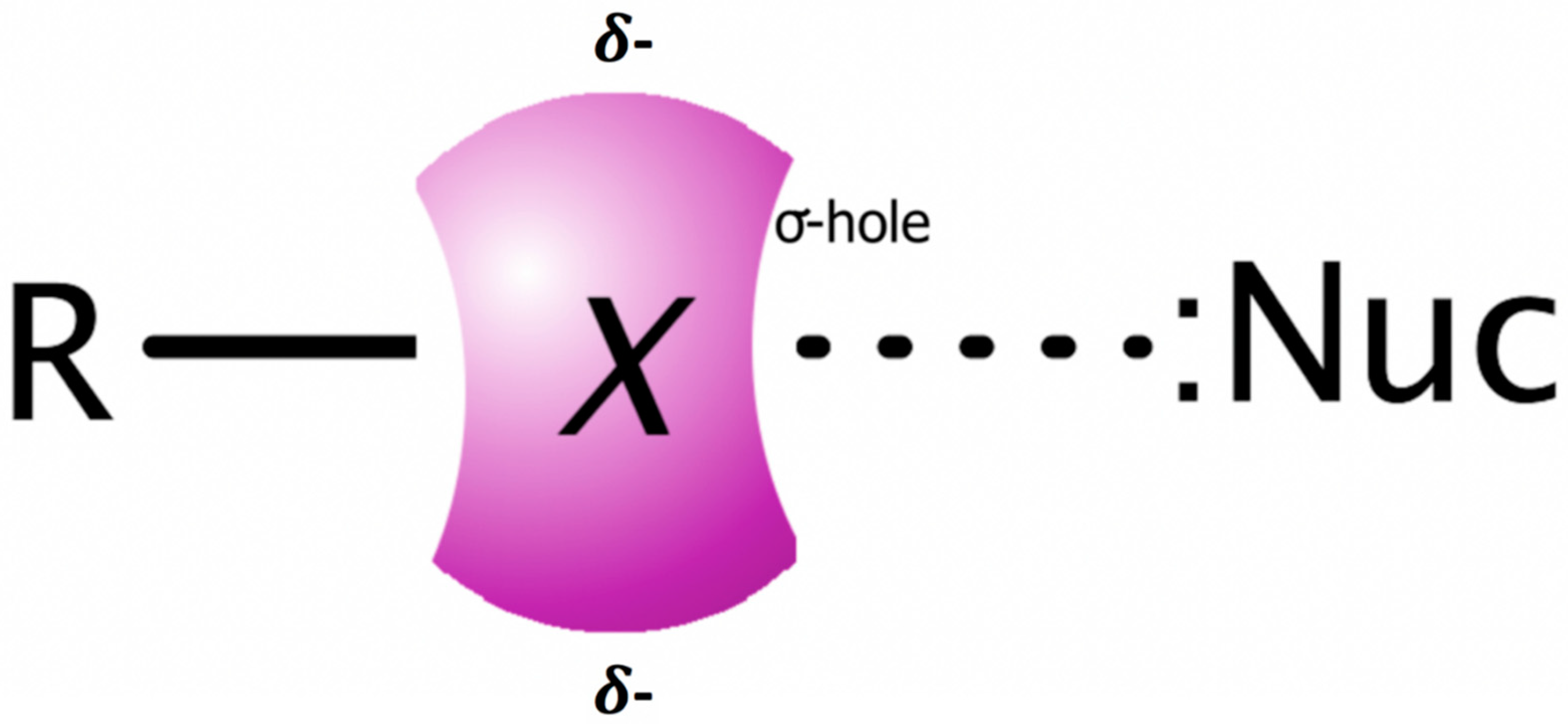 Molecules Free Full Text Theoretical Description Of R