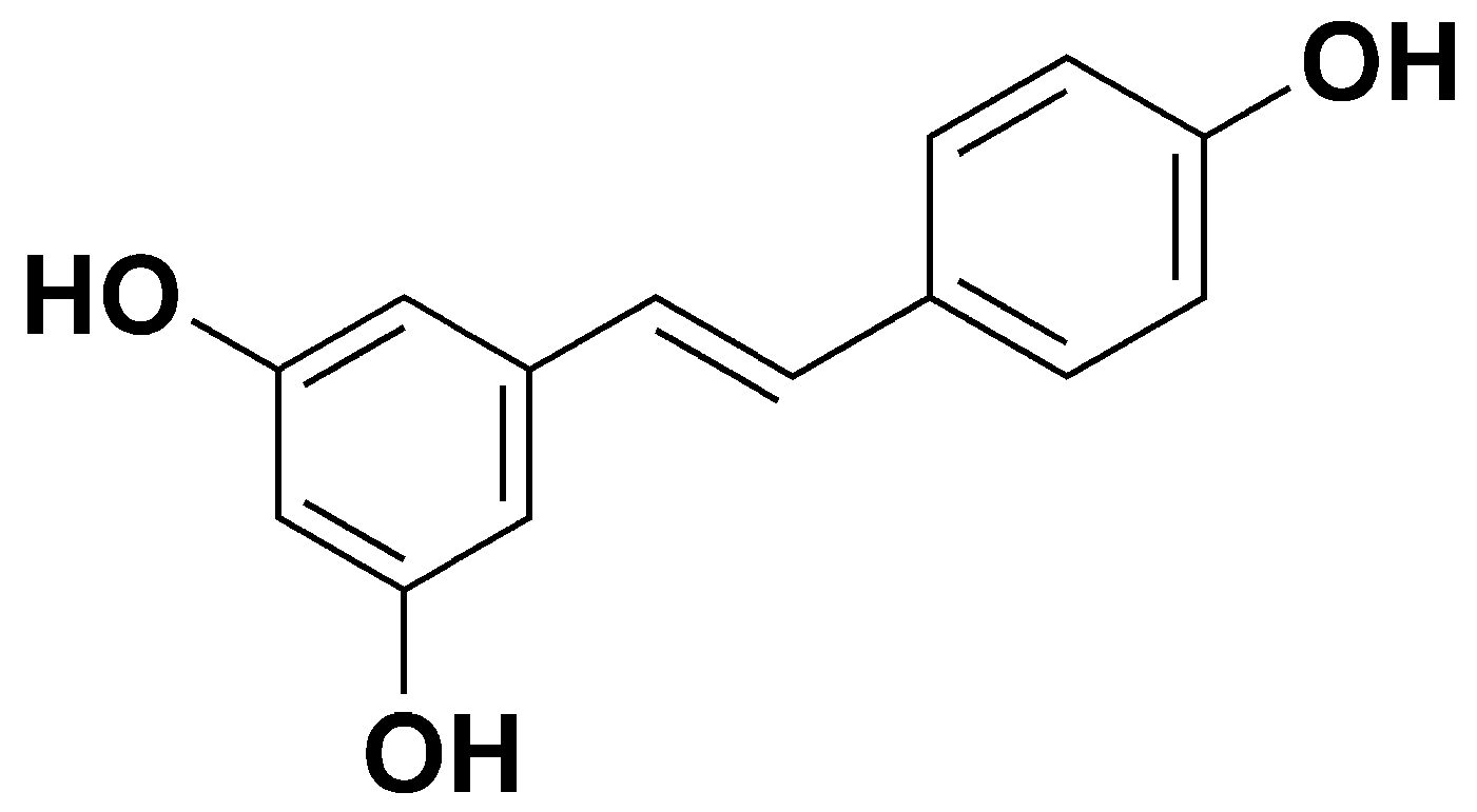 Molecules Free Full Text Inclusion Of The Phytoalexin Trans