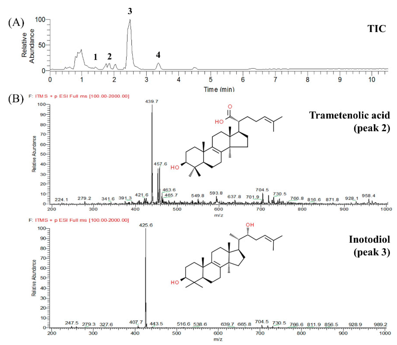 molecules-25-04066-g001.png