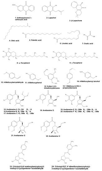 Molecules 25 04294 g002 550