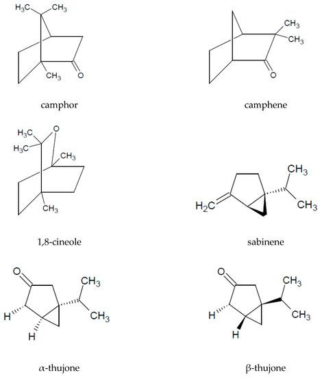 Molecules 25 04415 g002a 550