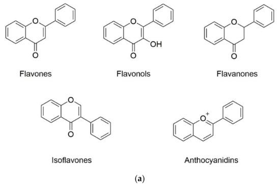 Molecules 25 05545 g001a 550