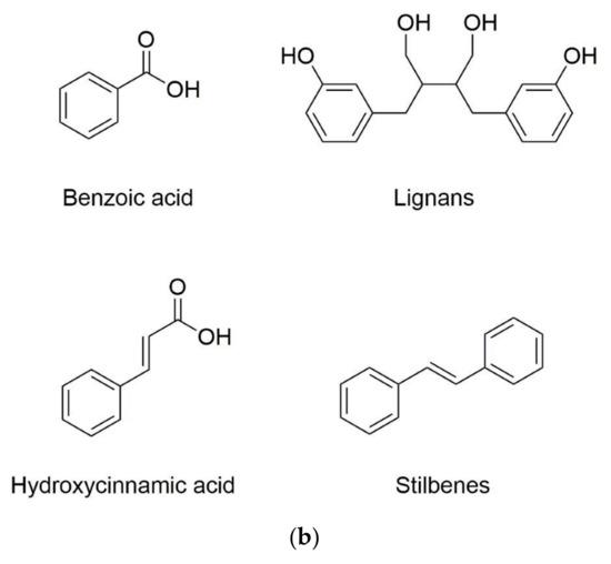 Molecules 25 05545 g001b 550