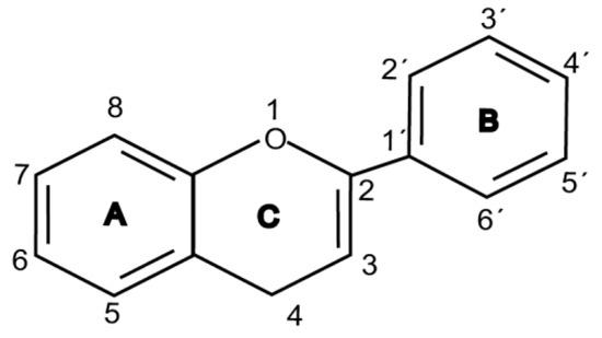 Molecules 25 05719 g003 550
