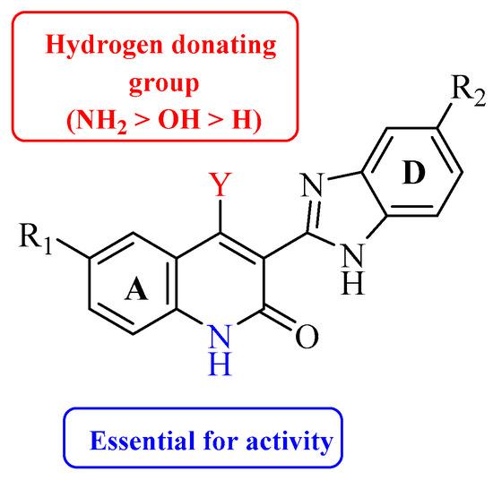 Molecules 26 00553 g002 550