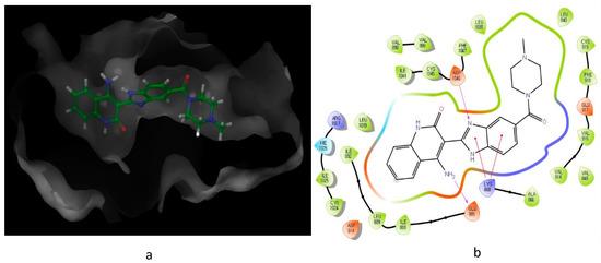 Molecules 26 00553 g003 550