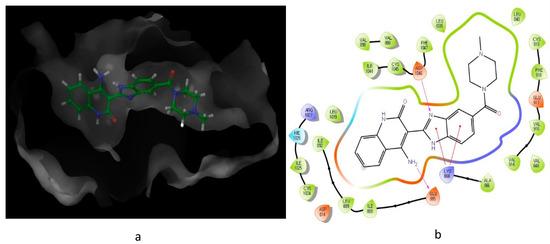 Molecules 26 00553 g004 550