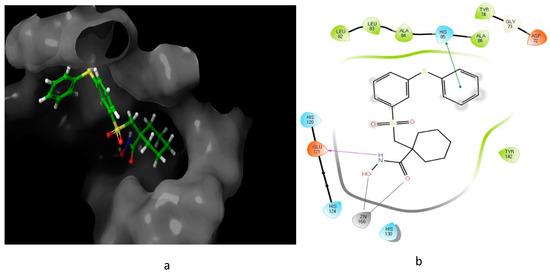 Molecules 26 00553 g005 550