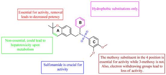 Molecules 26 00553 g007 550