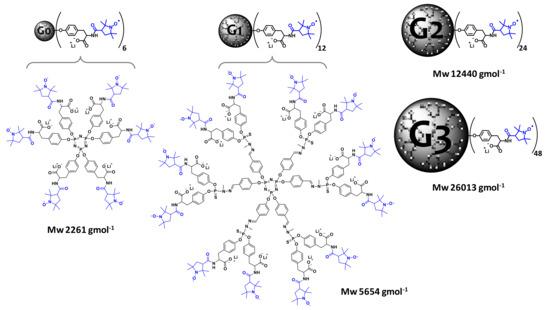 Molecules 26 01230 g002 550